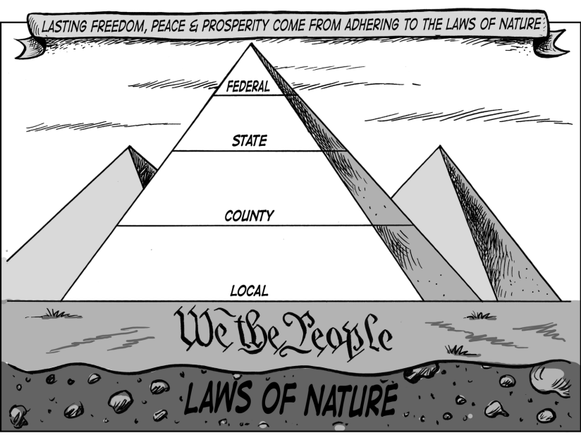 governance-pyramids-law-of-nature1